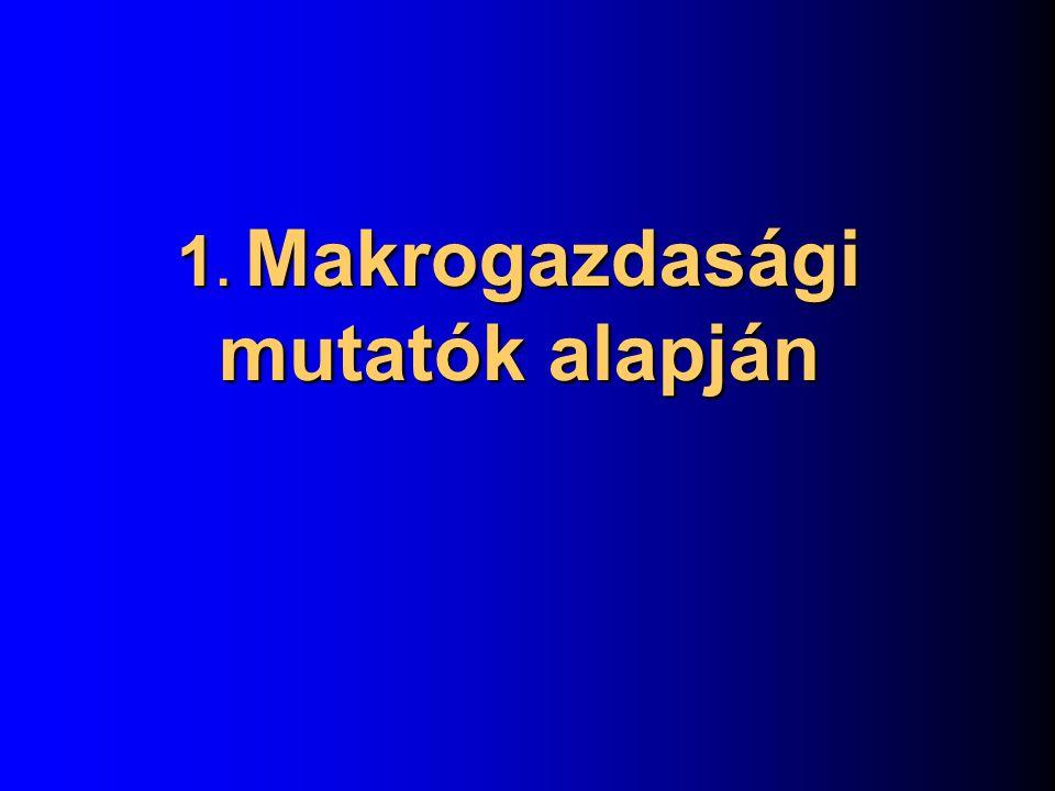 1. Makrogazdasági mutatók alapján