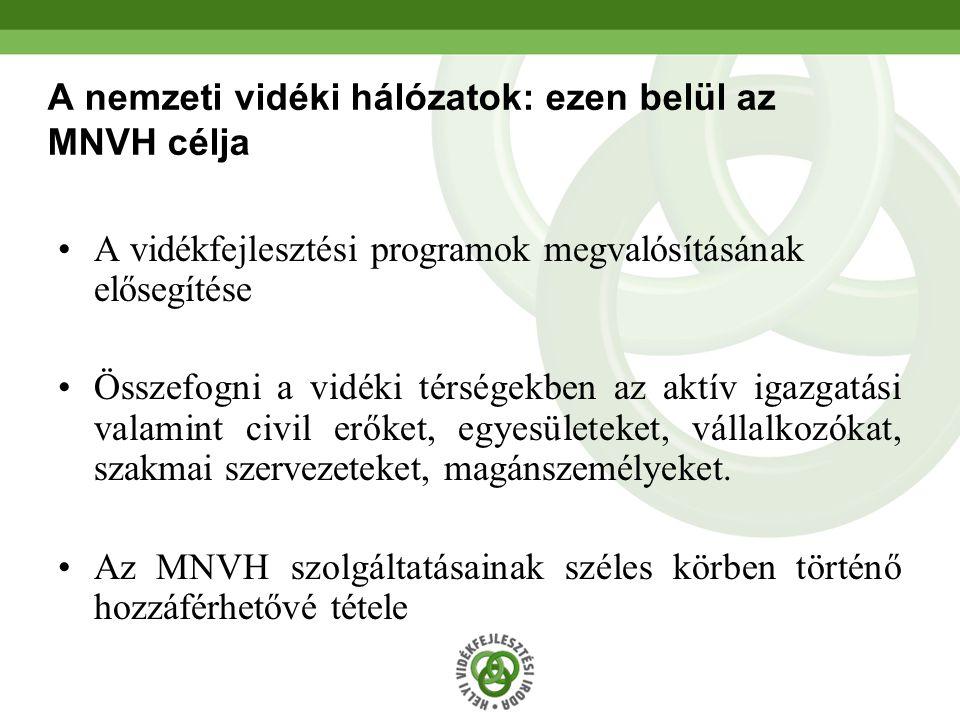 3 A nemzeti vidéki hálózatok: ezen belül az MNVH célja A vidékfejlesztési programok megvalósításának elősegítése Összefogni a vidéki térségekben az aktív igazgatási valamint civil erőket, egyesületeket, vállalkozókat, szakmai szervezeteket, magánszemélyeket.