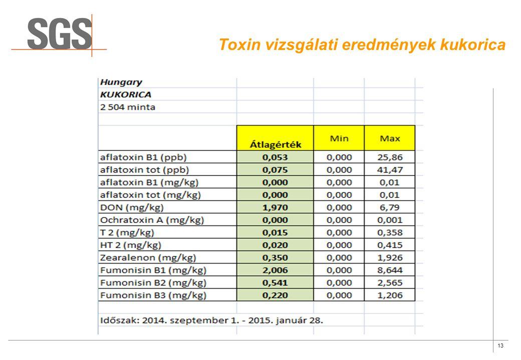 13 Toxin vizsgálati eredmények kukorica