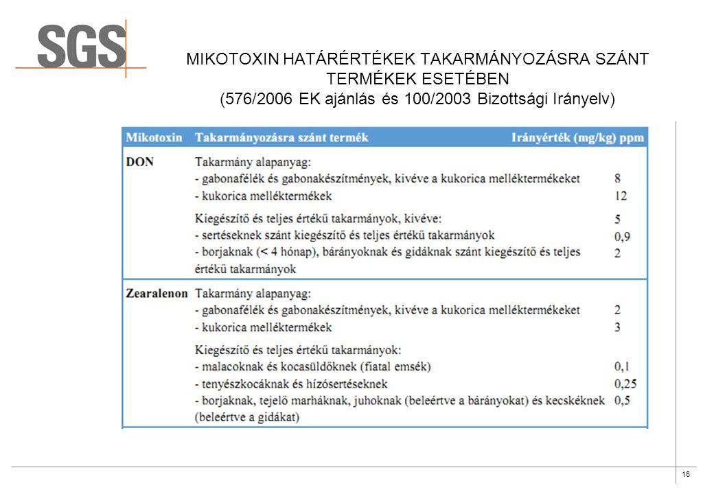 16 MIKOTOXIN HATÁRÉRTÉKEK TAKARMÁNYOZÁSRA SZÁNT TERMÉKEK ESETÉBEN (576/2006 EK ajánlás és 100/2003 Bizottsági Irányelv)