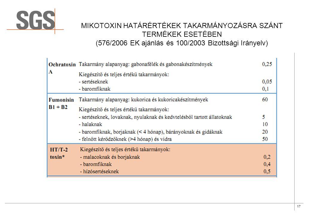 17 MIKOTOXIN HATÁRÉRTÉKEK TAKARMÁNYOZÁSRA SZÁNT TERMÉKEK ESETÉBEN (576/2006 EK ajánlás és 100/2003 Bizottsági Irányelv)