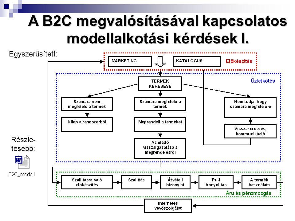 A B2C megvalósításával kapcsolatos modellalkotási kérdések I. Egyszerűsített: Részle- tesebb: