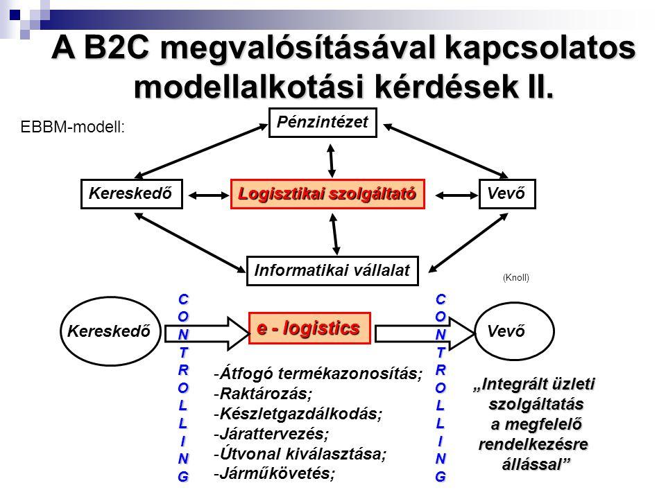 """Pénzintézet Logisztikai szolgáltató Informatikai vállalat KereskedőVevő (Knoll) e - logistics KereskedőVevő -Átfogó termékazonosítás; -Raktározás; -Készletgazdálkodás; -Járattervezés; -Útvonal kiválasztása; -Járműkövetés;CONTROLLINGCONTROLLING """"Integrált üzleti szolgáltatás a megfelelő a megfelelőrendelkezésreállással EBBM-modell: A B2C megvalósításával kapcsolatos modellalkotási kérdések II."""