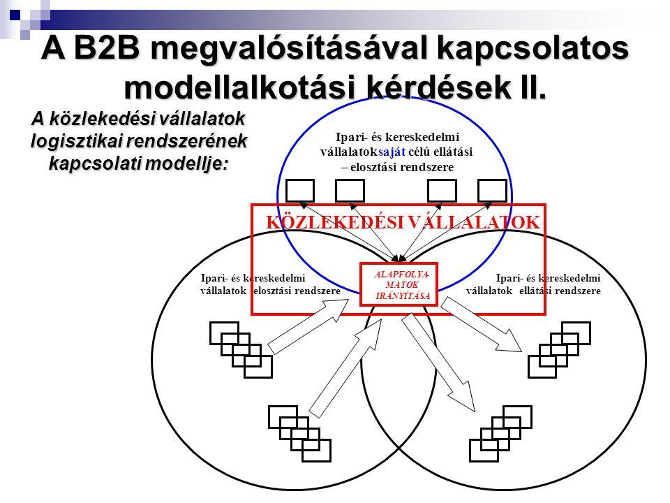 A közlekedési vállalatok logisztikai rendszerének logisztikai rendszerének kapcsolati modellje: Ipari- és kereskedelmi vállalatoksaját célú ellátási – elosztási rendszere Ipari- és kereskedelmi vállalatok elosztási rendszere Ipari- és kereskedelmi vállalatok ellátási rendszere KÖZLEKEDÉSI VÁLLALATOK ALAPFOLYA- MATOK IRÁNYÍTÁSA A B2B megvalósításával kapcsolatos modellalkotási kérdések II.