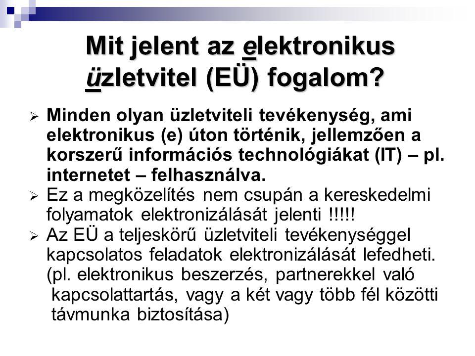 Mit jelent az elektronikus üzletvitel (EÜ) fogalom.