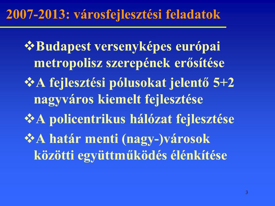 3 2007-2013: városfejlesztési feladatok  Budapest versenyképes európai metropolisz szerepének erősítése  A fejlesztési pólusokat jelentő 5+2 nagyváros kiemelt fejlesztése  A policentrikus hálózat fejlesztése  A határ menti (nagy-)városok közötti együttműködés élénkítése