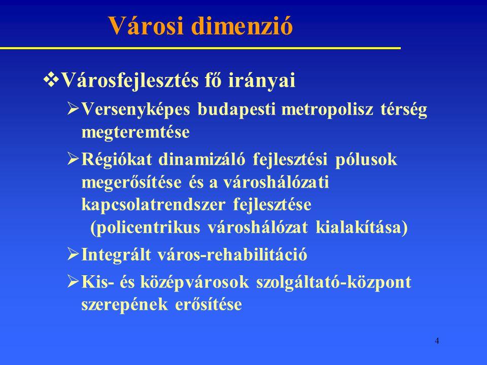 4 Városi dimenzió  Városfejlesztés fő irányai  Versenyképes budapesti metropolisz térség megteremtése  Régiókat dinamizáló fejlesztési pólusok megerősítése és a városhálózati kapcsolatrendszer fejlesztése (policentrikus városhálózat kialakítása)  Integrált város-rehabilitáció  Kis- és középvárosok szolgáltató-központ szerepének erősítése