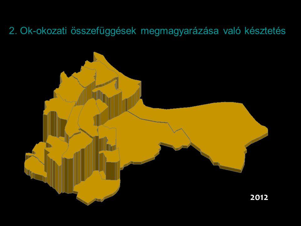 2. Ok-okozati összefüggések megmagyarázása való késztetés 2012