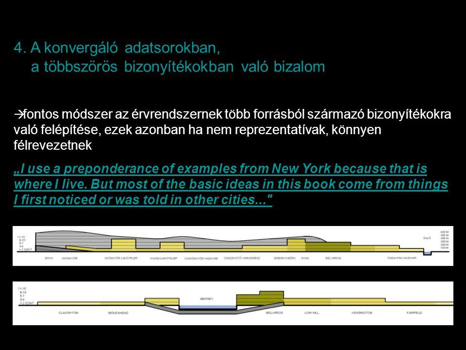 4. A konvergáló adatsorokban, a többszörös bizonyítékokban való bizalom  fontos módszer az érvrendszernek több forrásból származó bizonyítékokra való