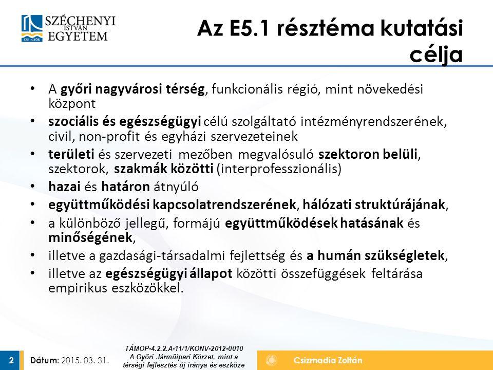 Dátum: 2015. 03. 31. 2Csizmadia Zoltán A győri nagyvárosi térség, funkcionális régió, mint növekedési központ szociális és egészségügyi célú szolgálta