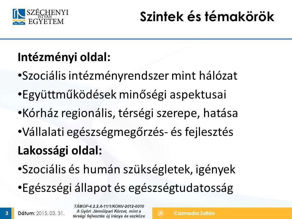 Dátum: 2015. 03. 31. 3Csizmadia Zoltán Intézményi oldal: Szociális intézményrendszer mint hálózat Együttműködések minőségi aspektusai Kórház regionáli