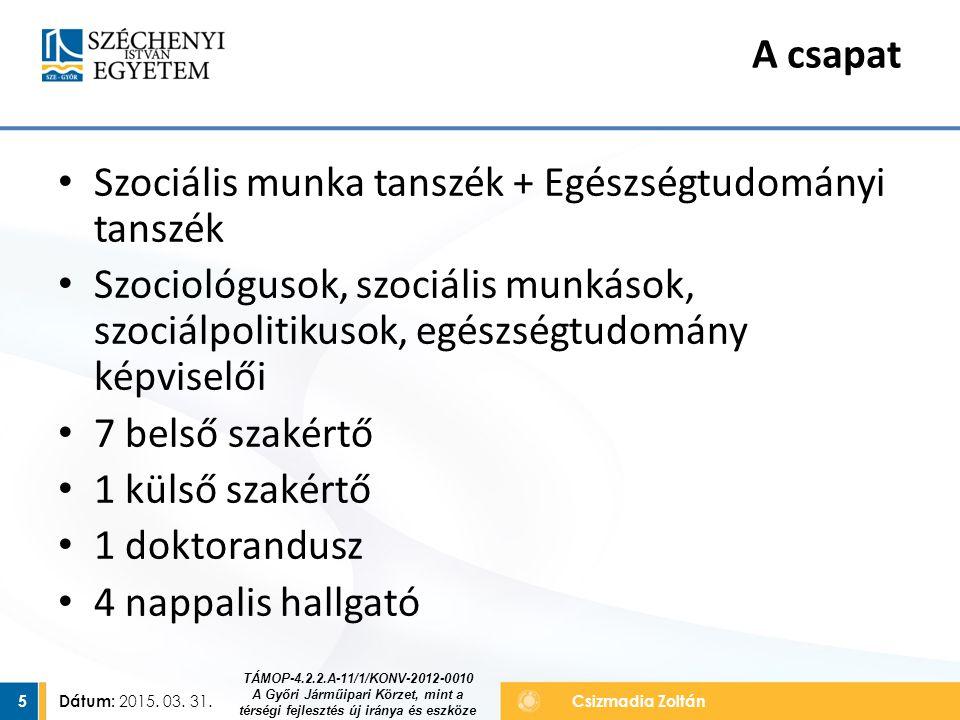 Dátum: 2015. 03. 31. 5Csizmadia Zoltán Szociális munka tanszék + Egészségtudományi tanszék Szociológusok, szociális munkások, szociálpolitikusok, egés