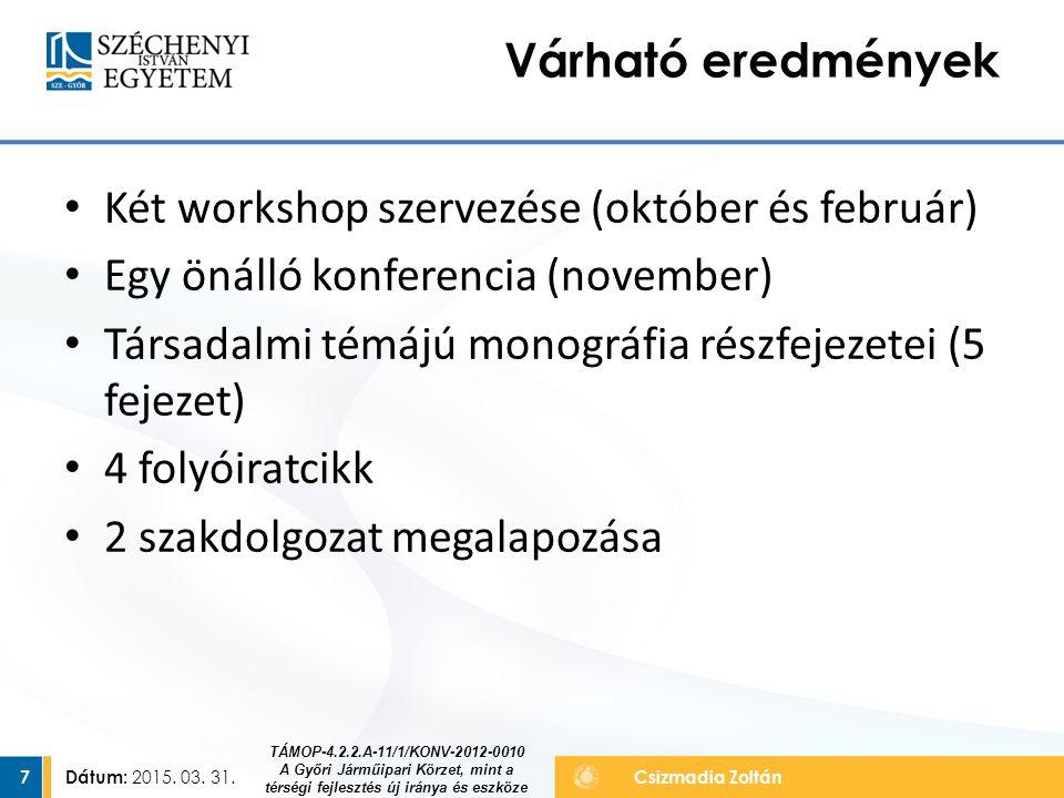 Dátum: 2015. 03. 31. 7Csizmadia Zoltán Két workshop szervezése (október és február) Egy önálló konferencia (november) Társadalmi témájú monográfia rés