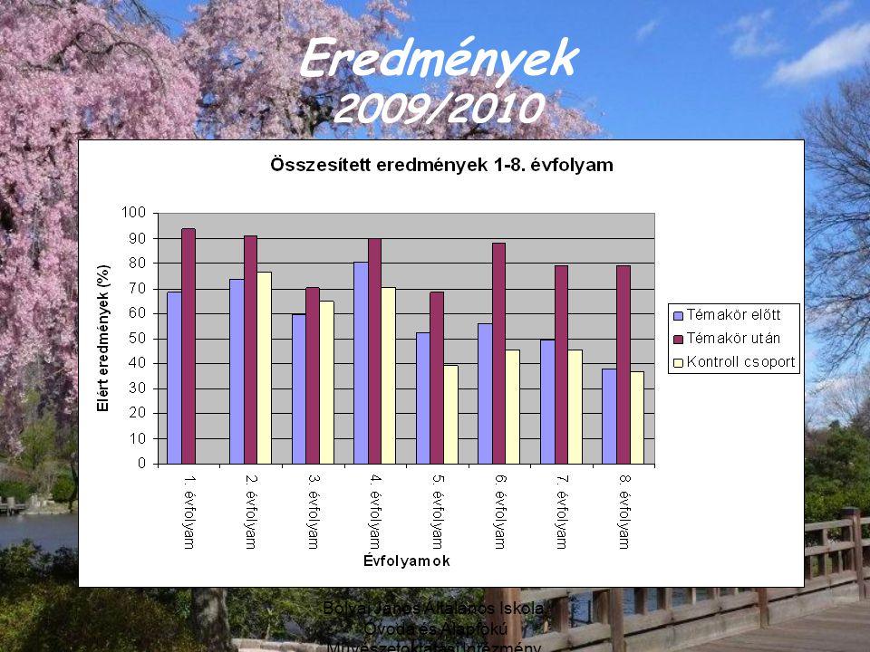Bolyai János Általános Iskola, Óvoda és Alapfokú Művészetoktatási Intézmény, Debrecen Eredmények 2009/2010