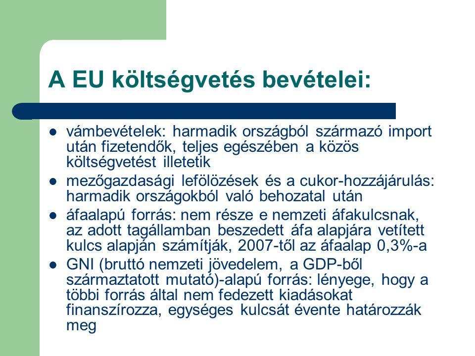 A EU költségvetés bevételei: vámbevételek: harmadik országból származó import után fizetendők, teljes egészében a közös költségvetést illetetik mezőgazdasági lefölözések és a cukor-hozzájárulás: harmadik országokból való behozatal után áfaalapú forrás: nem része e nemzeti áfakulcsnak, az adott tagállamban beszedett áfa alapjára vetített kulcs alapján számítják, 2007-től az áfaalap 0,3%-a GNI (bruttó nemzeti jövedelem, a GDP-ből származtatott mutató)-alapú forrás: lényege, hogy a többi forrás által nem fedezett kiadásokat finanszírozza, egységes kulcsát évente határozzák meg