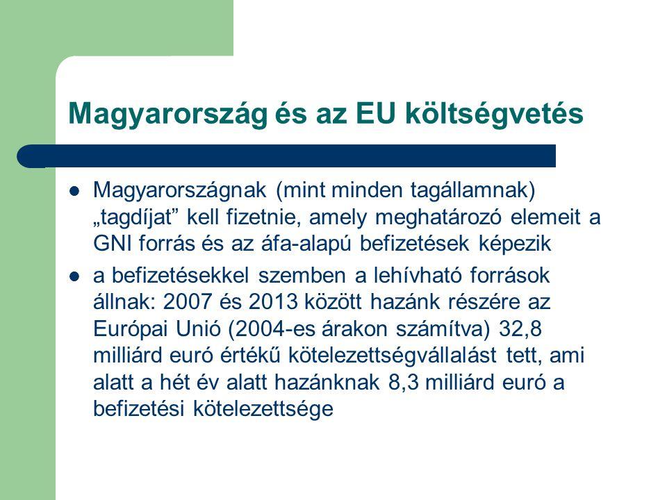 """Magyarország és az EU költségvetés Magyarországnak (mint minden tagállamnak) """"tagdíjat kell fizetnie, amely meghatározó elemeit a GNI forrás és az áfa-alapú befizetések képezik a befizetésekkel szemben a lehívható források állnak: 2007 és 2013 között hazánk részére az Európai Unió (2004-es árakon számítva) 32,8 milliárd euró értékű kötelezettségvállalást tett, ami alatt a hét év alatt hazánknak 8,3 milliárd euró a befizetési kötelezettsége"""