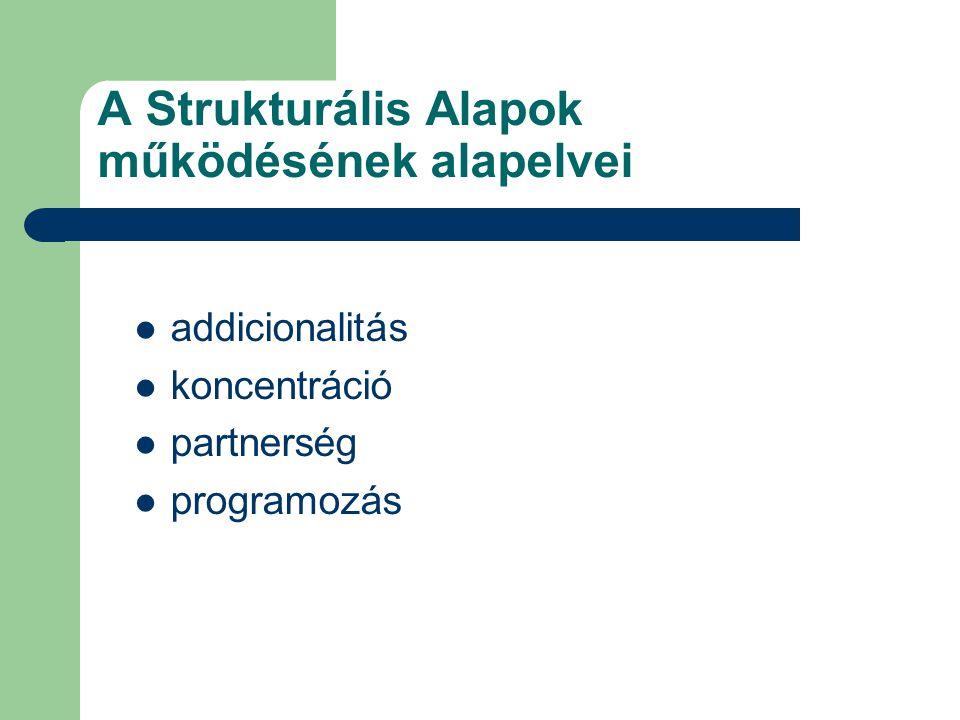 A Strukturális Alapok működésének alapelvei addicionalitás koncentráció partnerség programozás