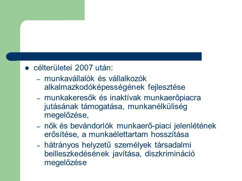 célterületei 2007 után: – munkavállalók és vállalkozók alkalmazkodóképességének fejlesztése – munkakeresők és inaktívak munkaerőpiacra jutásának támogatása, munkanélküliség megelőzése, – nők és bevándorlók munkaerő-piaci jelenlétének erősítése, a munkaélettartam hosszítása – hátrányos helyzetű személyek társadalmi beilleszkedésének javítása, diszkrimináció megelőzése