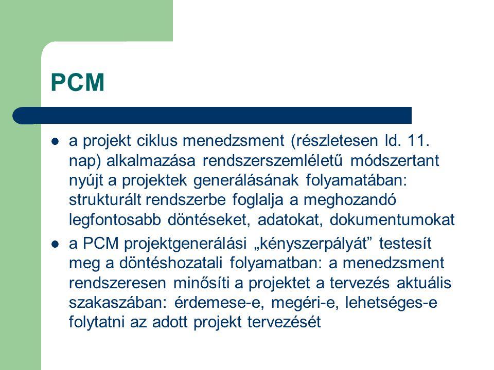 PCM a projekt ciklus menedzsment (részletesen ld.11.
