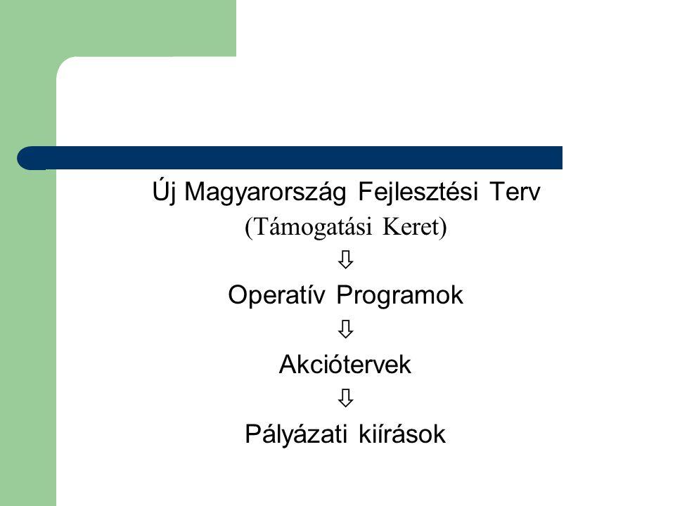 Új Magyarország Fejlesztési Terv (Támogatási Keret)  Operatív Programok  Akciótervek  Pályázati kiírások