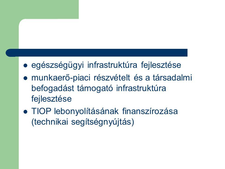 egészségügyi infrastruktúra fejlesztése munkaerő-piaci részvételt és a társadalmi befogadást támogató infrastruktúra fejlesztése TIOP lebonyolításának finanszírozása (technikai segítségnyújtás)
