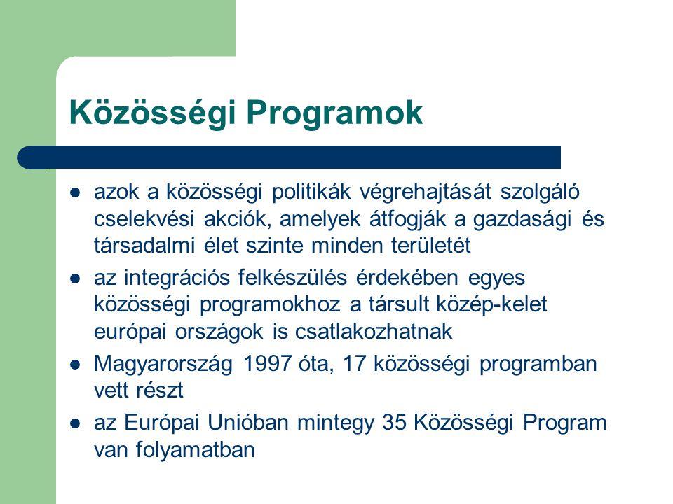 Közösségi Programok azok a közösségi politikák végrehajtását szolgáló cselekvési akciók, amelyek átfogják a gazdasági és társadalmi élet szinte minden területét az integrációs felkészülés érdekében egyes közösségi programokhoz a társult közép-kelet európai országok is csatlakozhatnak Magyarország 1997 óta, 17 közösségi programban vett részt az Európai Unióban mintegy 35 Közösségi Program van folyamatban