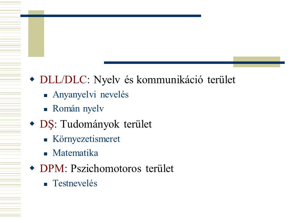  DLL/DLC: Nyelv és kommunikáció terület Anyanyelvi nevelés Román nyelv  DŞ: Tudományok terület Környezetismeret Matematika  DPM: Pszichomotoros ter