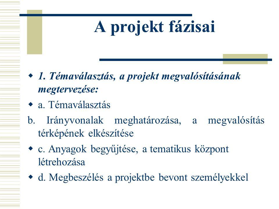 A projekt fázisai  1. Témaválasztás, a projekt megvalósításának megtervezése:  a. Témaválasztás b. Irányvonalak meghatározása, a megvalósítás térkép