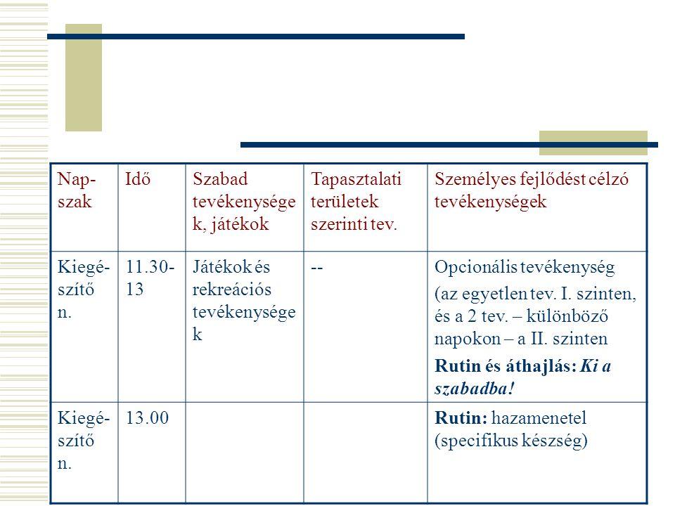 Nap- szak IdőSzabad tevékenysége k, játékok Tapasztalati területek szerinti tev. Személyes fejlődést célzó tevékenységek Kiegé- szítő n. 11.30- 13 Ját