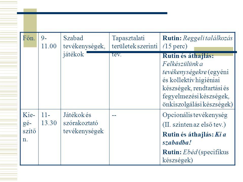 Főn.9- 11.00 Szabad tevékenységek, játékok Tapasztalati területek szerinti tev. Rutin: Reggeli találkozás (15 perc) Rutin és áthajlás: Felkészülünk a