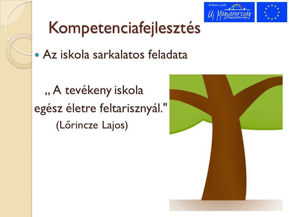 """Kompetenciafejlesztés Az iskola sarkalatos feladata """" A tevékeny iskola egész életre feltarisznyál. (Lőrincze Lajos)"""
