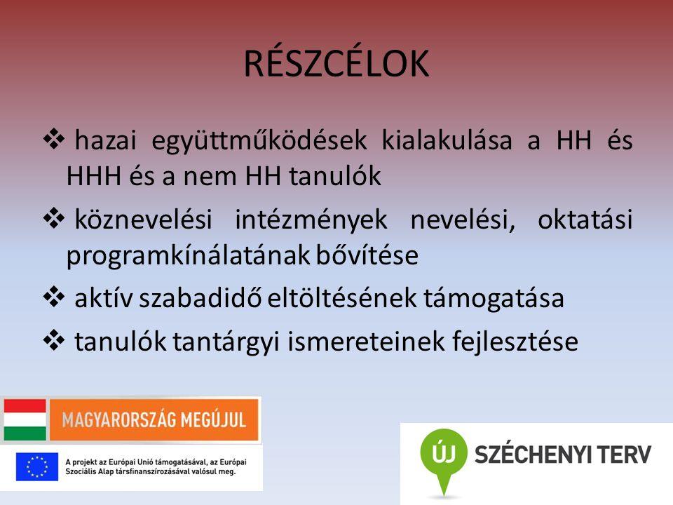 RÉSZCÉLOK  hazai együttműködések kialakulása a HH és HHH és a nem HH tanulók  köznevelési intézmények nevelési, oktatási programkínálatának bővítése  aktív szabadidő eltöltésének támogatása  tanulók tantárgyi ismereteinek fejlesztése