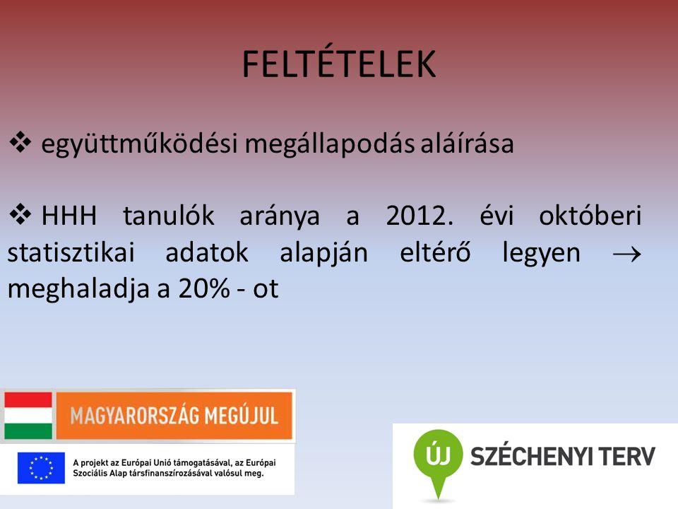 FELTÉTELEK  együttműködési megállapodás aláírása  HHH tanulók aránya a 2012.