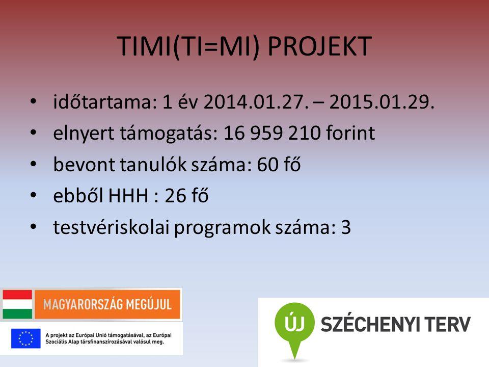 TIMI(TI=MI) PROJEKT időtartama: 1 év 2014.01.27. – 2015.01.29.