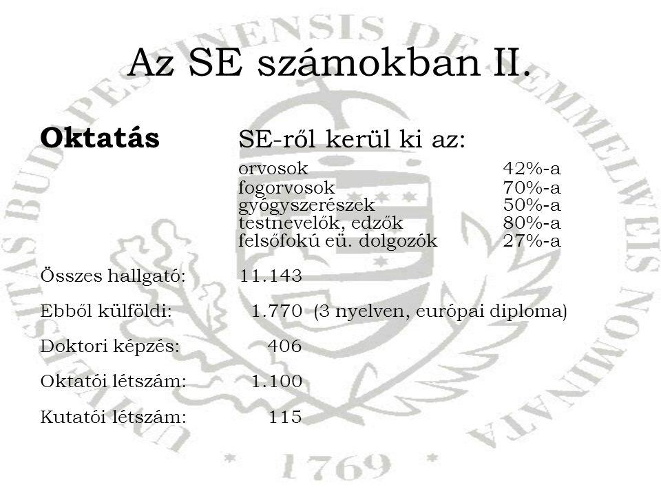 Az SE számokban II.