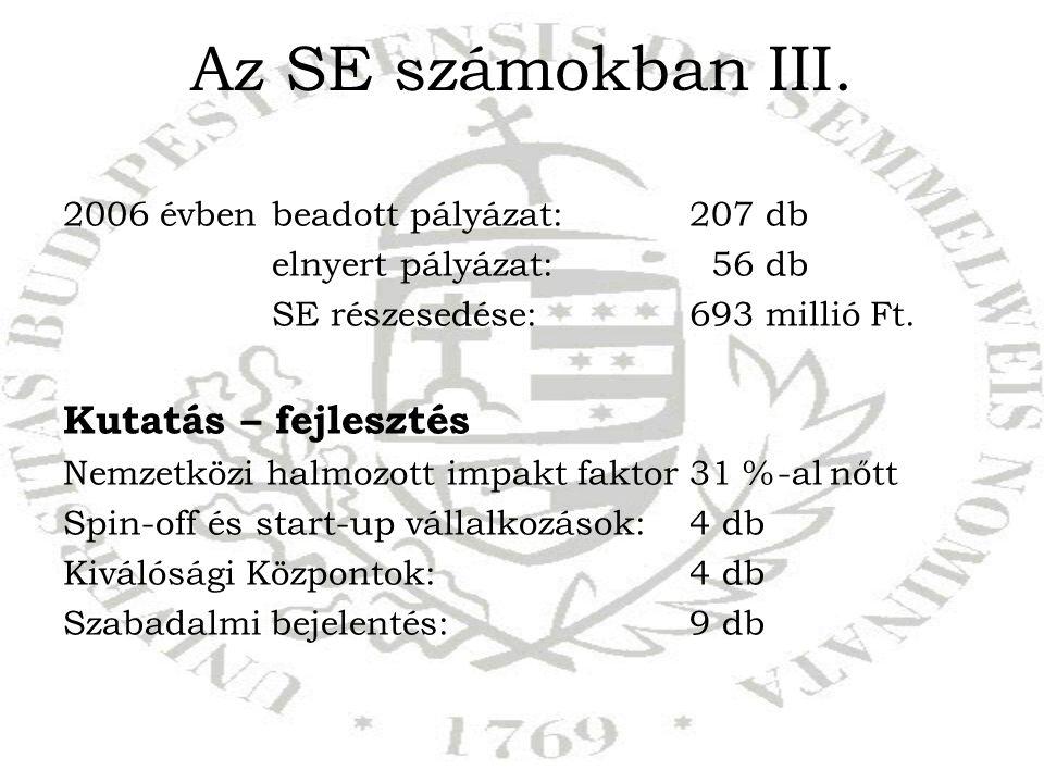 Az SE számokban III.