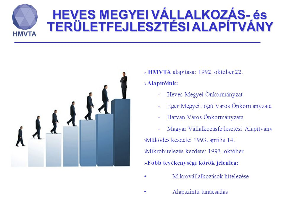 HEVES MEGYEI VÁLLALKOZÁS- és TERÜLETFEJLESZTÉSI ALAPÍTVÁNY  HMVTA alapítása: 1992. október 22.  Alapítóink: Heves Megyei Önkormányzat Eger Megyei Jo