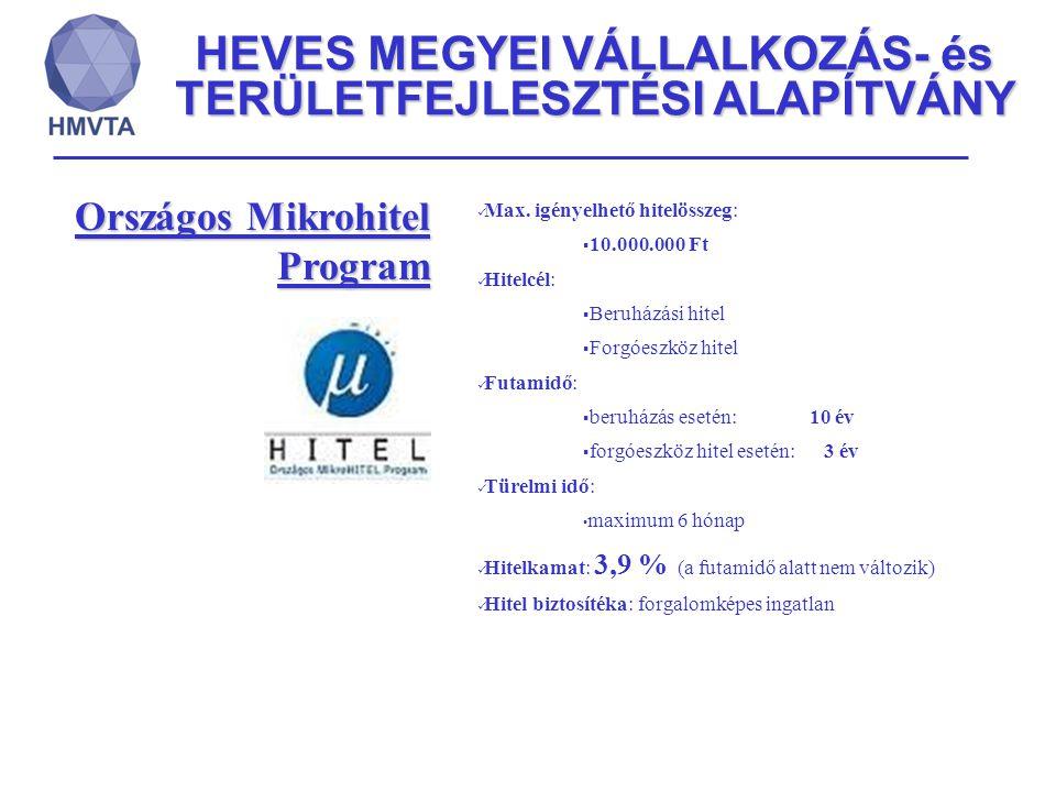 HEVES MEGYEI VÁLLALKOZÁS- és TERÜLETFEJLESZTÉSI ALAPÍTVÁNY Országos Mikrohitel Program Max. igényelhető hitelösszeg:  10.000.000 Ft Hitelcél:  Beruh