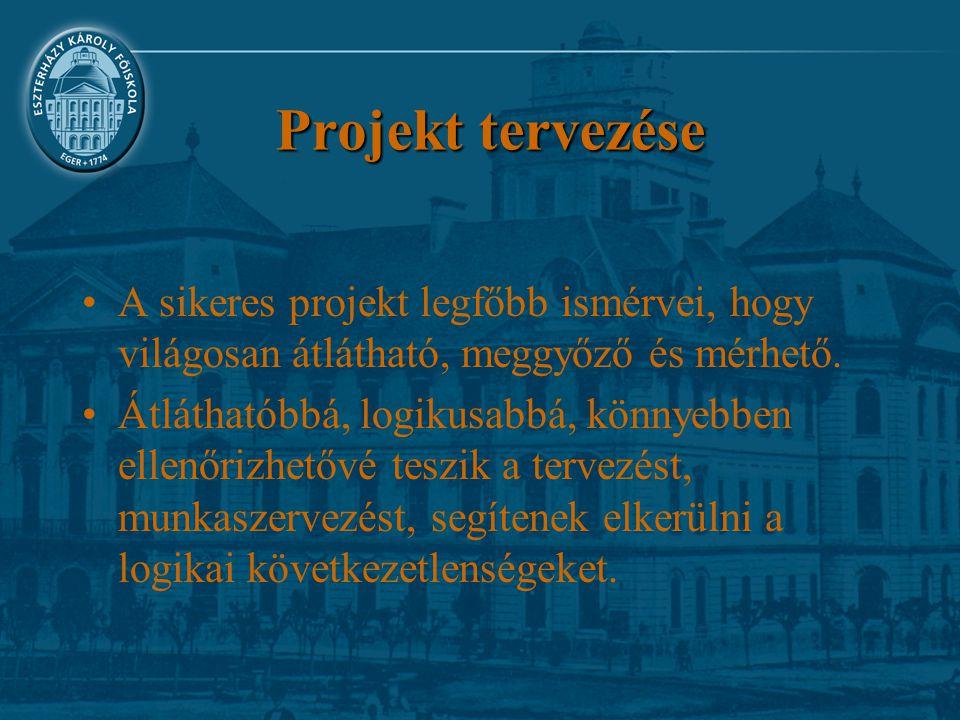 Projekt tervezése A sikeres projekt legfőbb ismérvei, hogy világosan átlátható, meggyőző és mérhető. Átláthatóbbá, logikusabbá, könnyebben ellenőrizhe