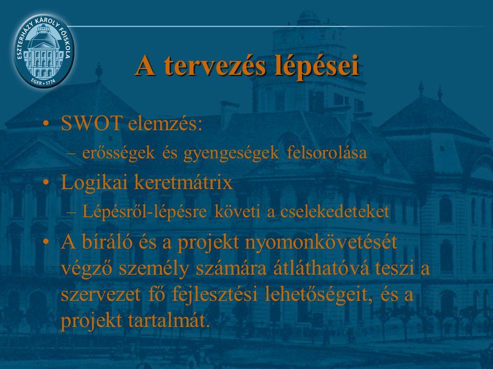 A tervezés lépései SWOT elemzés: –erősségek és gyengeségek felsorolása Logikai keretmátrix –Lépésről-lépésre követi a cselekedeteket A bíráló és a pro