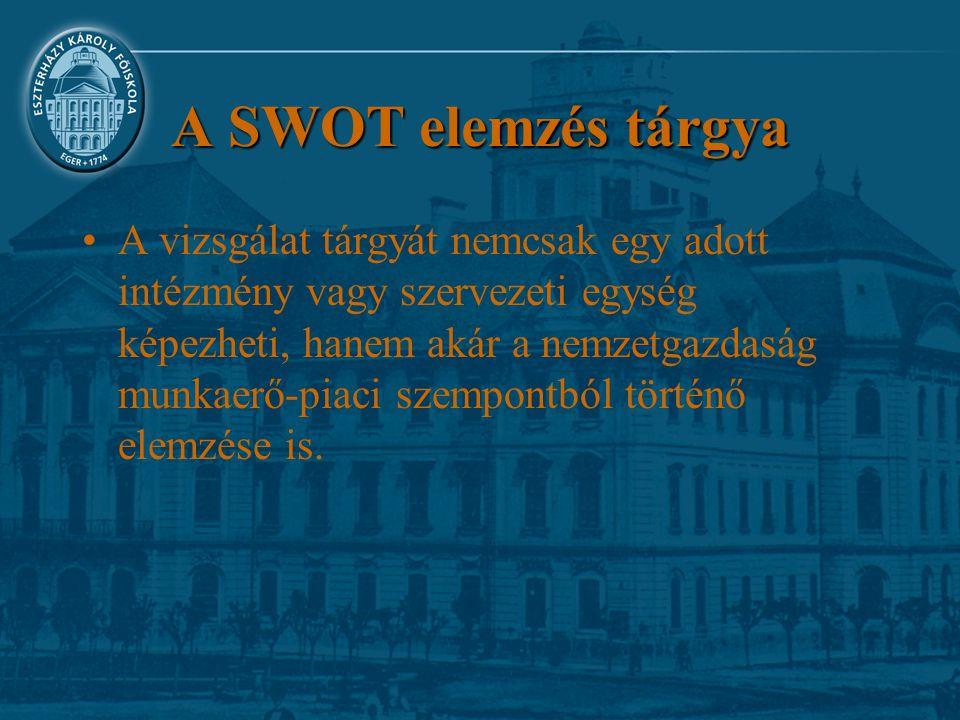 A SWOT elemzés tárgya A vizsgálat tárgyát nemcsak egy adott intézmény vagy szervezeti egység képezheti, hanem akár a nemzetgazdaság munkaerő-piaci sze