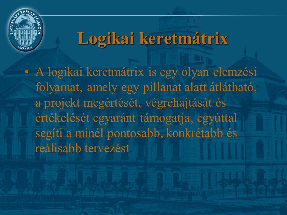 Logikai keretmátrix A logikai keretmátrix is egy olyan elemzési folyamat, amely egy pillanat alatt átlátható, a projekt megértését, végrehajtását és é