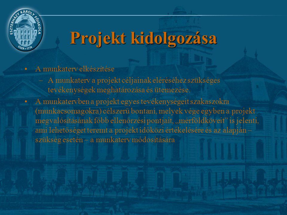 Projekt kidolgozása A munkaterv elkészítése –A munkaterv a projekt céljainak eléréséhez szükséges tevékenységek meghatározása és ütemezése. A munkater