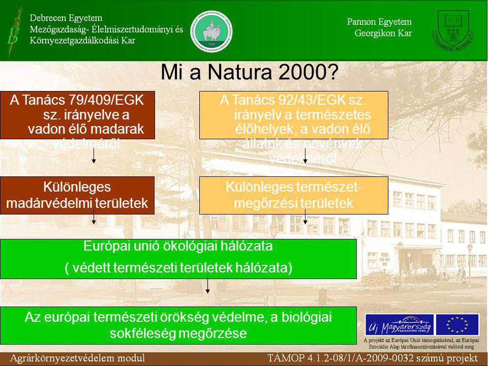 Mi a Natura 2000.A Tanács 79/409/EGK sz.