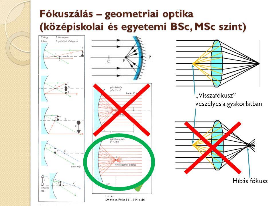 Parabolatükrök On-axis parabolatükör: Off-axis parabolatükör: Előnyök: - az ideális fókuszáló optika - nagyon szép fókuszt ad Hátrányok: - drága - nehéz a beállítása a nyalábvonalba