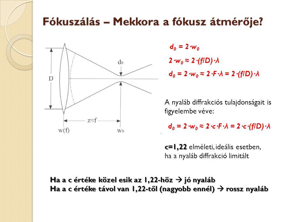 Fókuszálás – Mekkora a fókusz átmérője? 2·w 0 ≈ 2·(f/D)· λ d 0 = 2·w 0 ≈ 2·F· λ = 2·(f/D)· λ d 0 = 2·w 0 ≈ 2·c·F· λ = 2·c·(f/D)· λ A nyaláb diffrakció