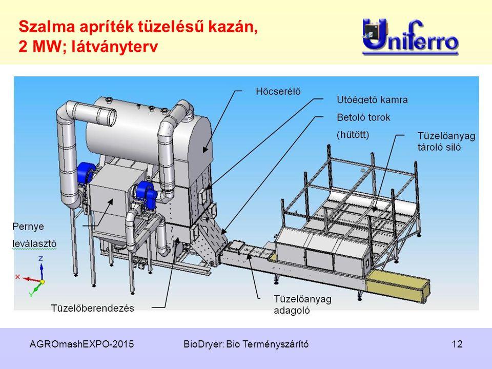 AGROmashEXPO-2015BioDryer: Bio Terményszárító12 Szalma apríték tüzelésű kazán, 2 MW; látványterv