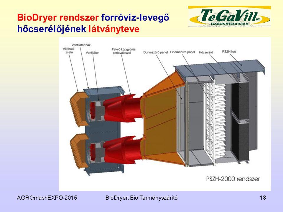 AGROmashEXPO-2015BioDryer: Bio Terményszárító18 BioDryer rendszer forróvíz-levegő hőcserélőjének látványteve