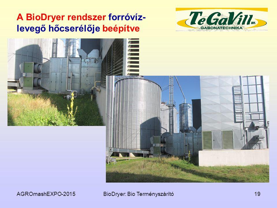 AGROmashEXPO-2015BioDryer: Bio Terményszárító19 A BioDryer rendszer forróvíz- levegő hőcserélője beépítve
