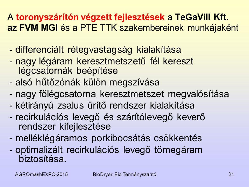 AGROmashEXPO-2015BioDryer: Bio Terményszárító21 A toronyszárítón végzett fejlesztések a TeGaVill Kft. az FVM MGI és a PTE TTK szakembereinek munkájaké
